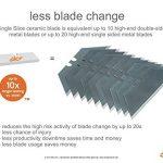 Slice Ceramic Blade Mini Cutter-Auto-Retractable de la marque Slice image 4 produit